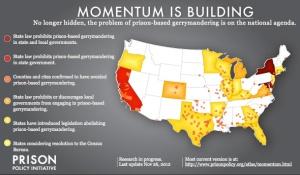 momentum_590w